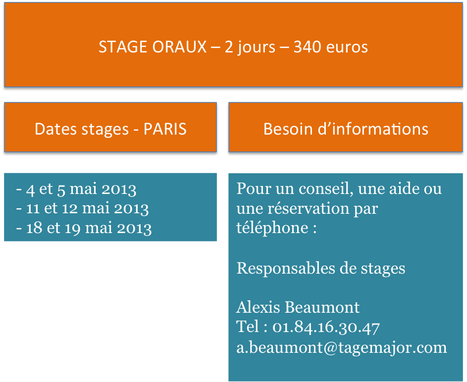 stage oraux  u00e9cole de commerce - article t2